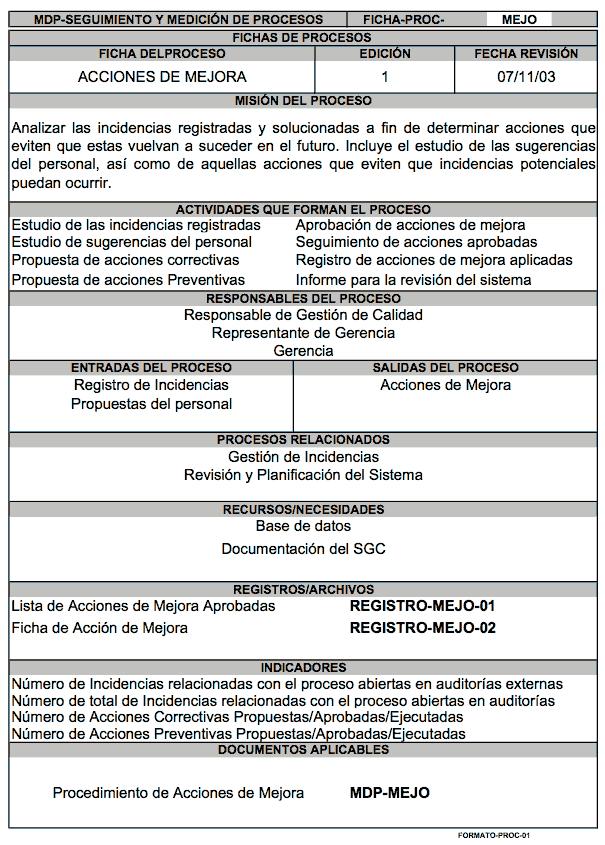 """Ficha del proceso """"Acciones de Mejora"""""""
