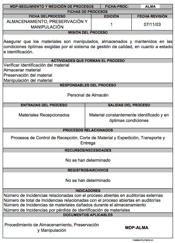 """Ficha del proceso """"Almacenamiento, Preservación y Manipulación"""""""