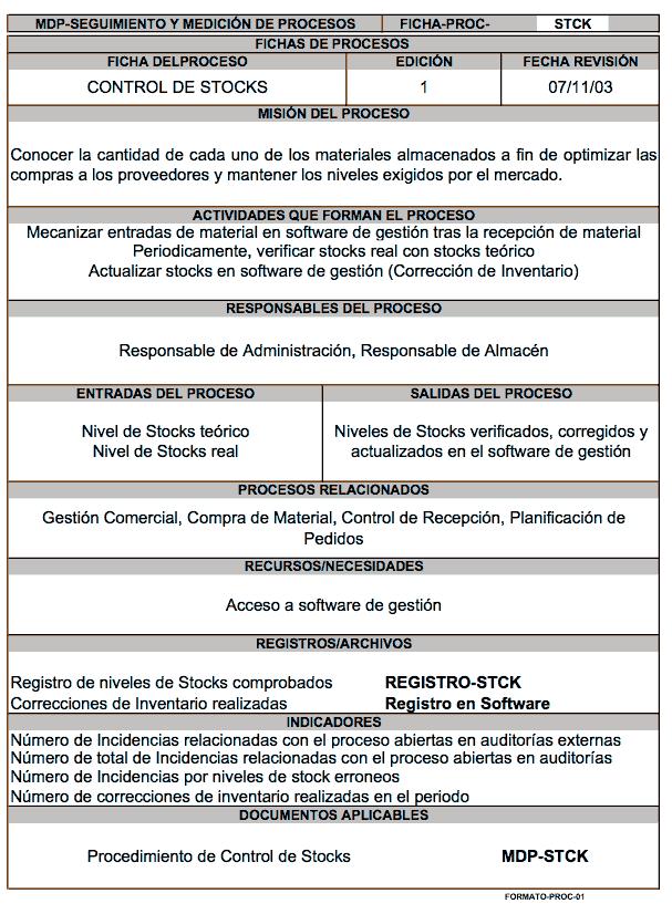 "Ficha del proceso ""Control de Stocks"""