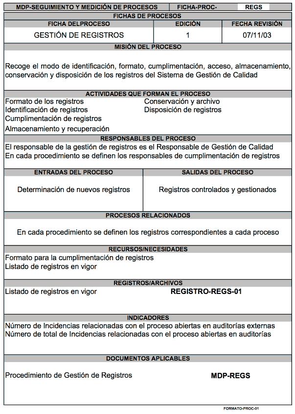 """Ficha del proceso """"Gestión de Registros"""""""